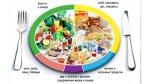 В Чувашии пройдет выборочное наблюдение рациона питания населения
