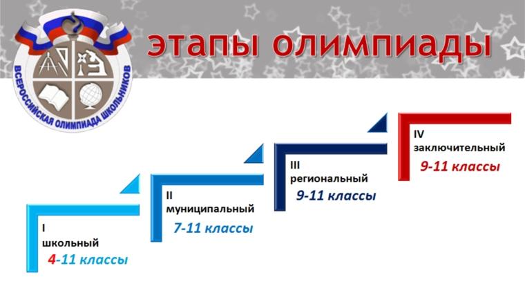 Участниками Всероссийской олимпиады станут 130 тыс. красноярских школьников